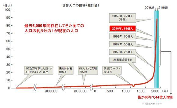 【日本】自然減40万人。人口減少、過去最大★14 YouTube動画>4本 ->画像>23枚