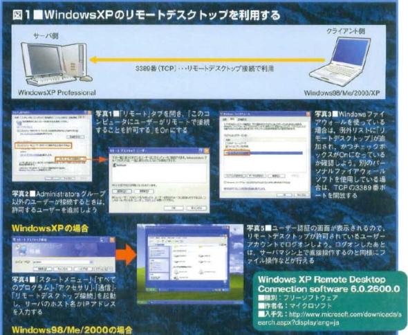 http://sonep.jp/pchelp/image/images/original/remote001.jpg