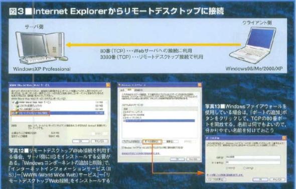 http://sonep.jp/pchelp/image/images/original/remote003.jpg