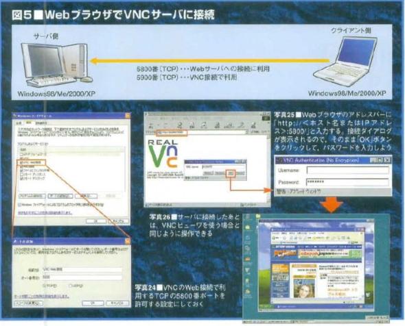 http://sonep.jp/pchelp/image/images/original/remote005.jpg