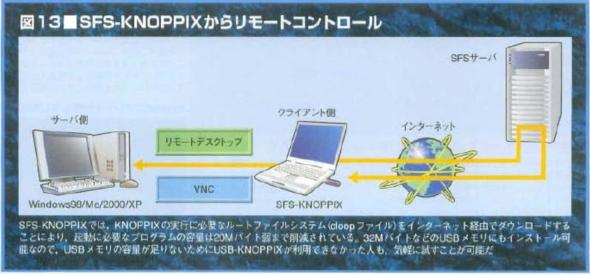 http://sonep.jp/pchelp/image/images/original/remote013.jpg