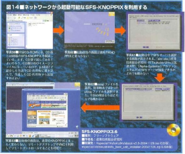 http://sonep.jp/pchelp/image/images/original/remote014.jpg
