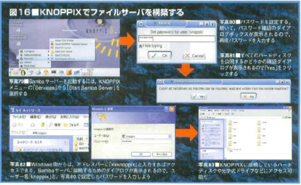 http://sonep.jp/pchelp/image/images/original/remote016.jpg